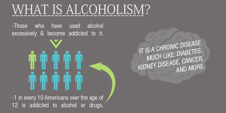 alcohol-rehab1